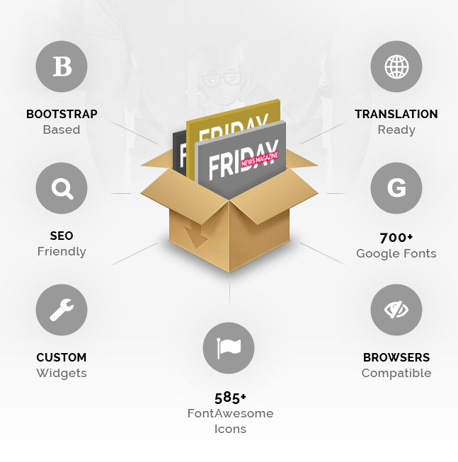 friday news wordpress theme