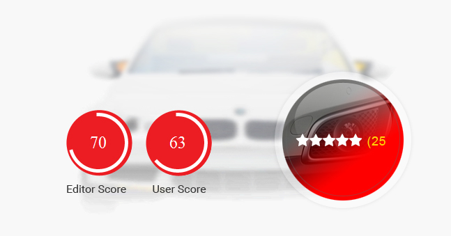 verado car dealership theme ratings and reviews system